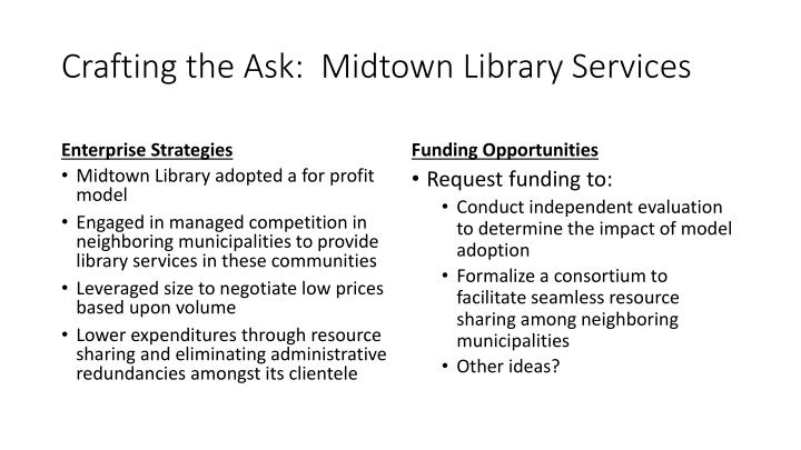 Crafting the Ask:  Midtown Library Services