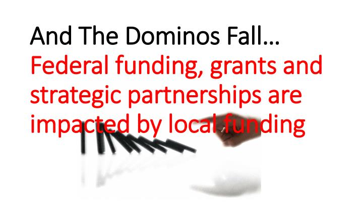 And The Dominos Fall…