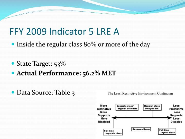FFY 2009 Indicator 5 LRE A