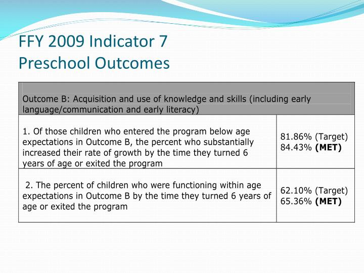 FFY 2009 Indicator 7
