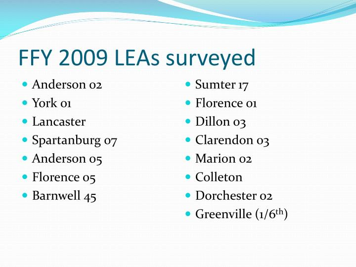 FFY 2009 LEAs surveyed