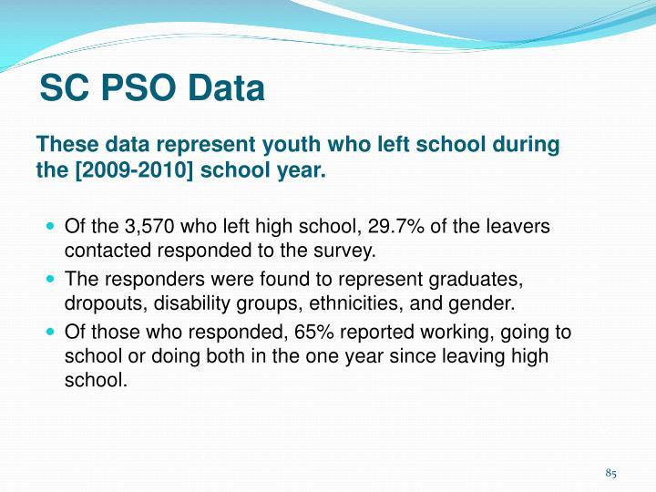 SC PSO Data