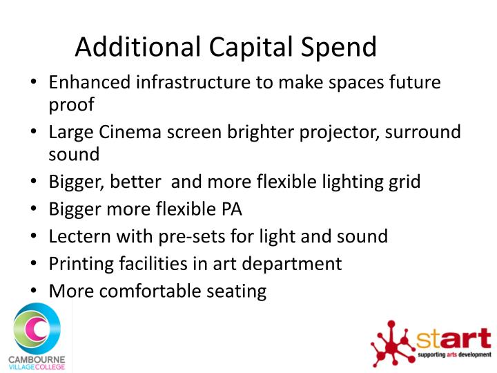 Additional Capital Spend