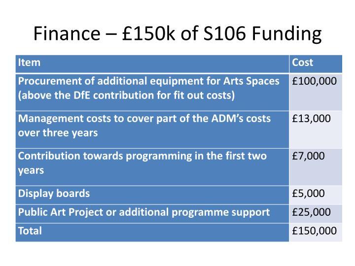 Finance – £150k of S106 Funding