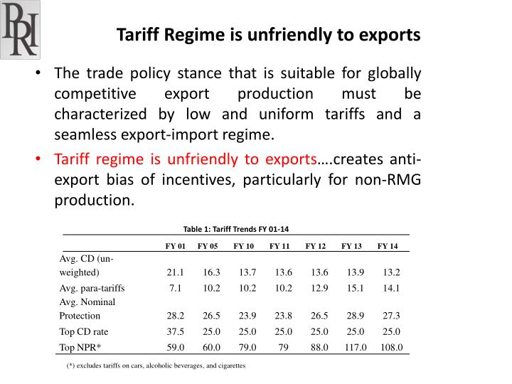 Tariff Regime is unfriendly to exports