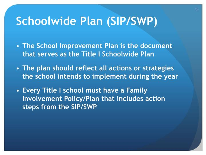 Schoolwide Plan (SIP/SWP)