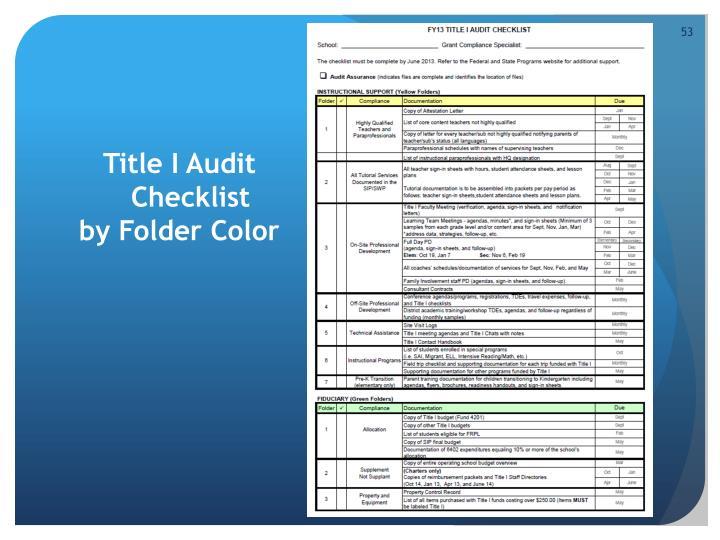 Title I Audit Checklist