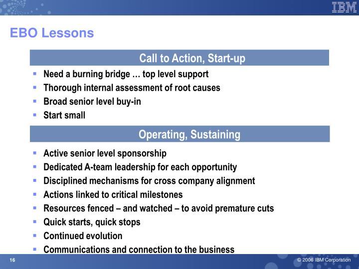 EBO Lessons