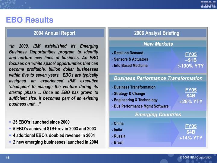 EBO Results