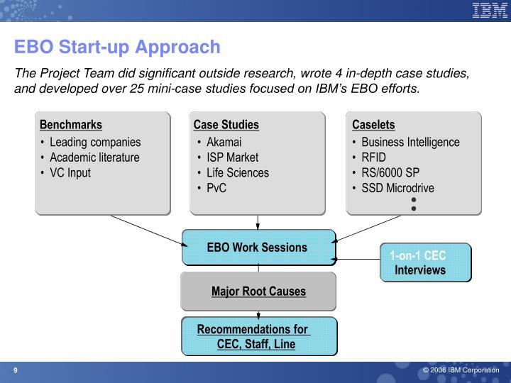 EBO Start-up Approach