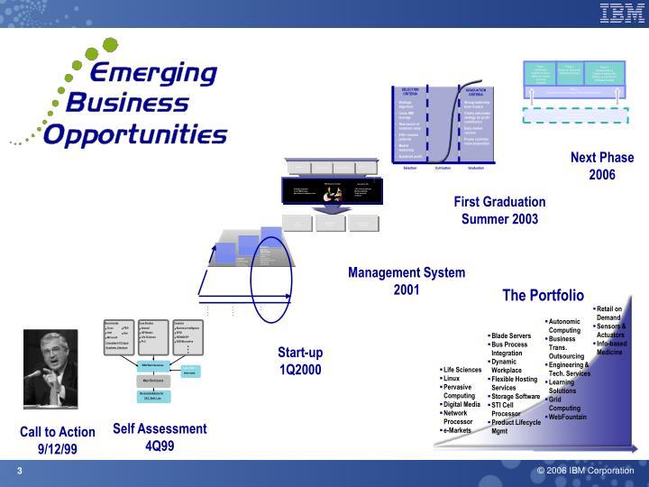 EBO Idea Sources Enterprise-Wide