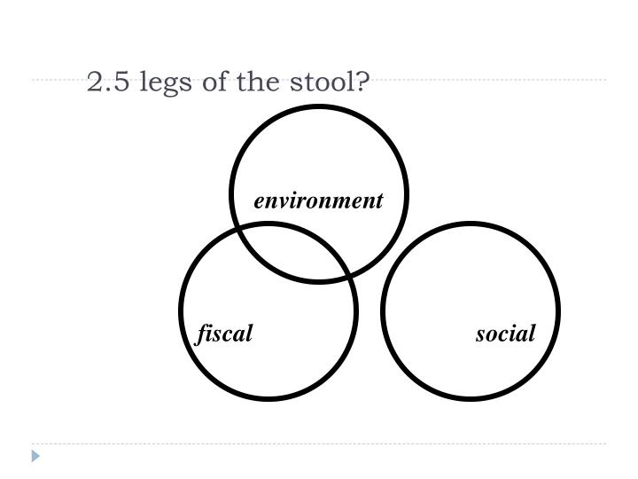 2.5 legs of the stool?