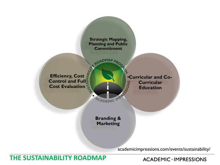 Strategic Mapping, Planning and Public Commitment