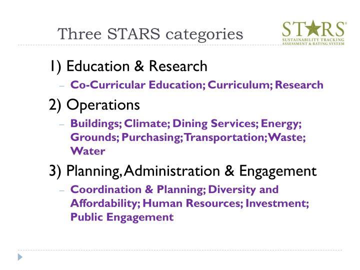 Three STARS categories