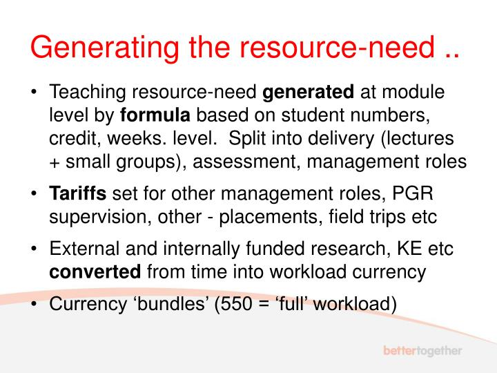 Generating the resource-need ..