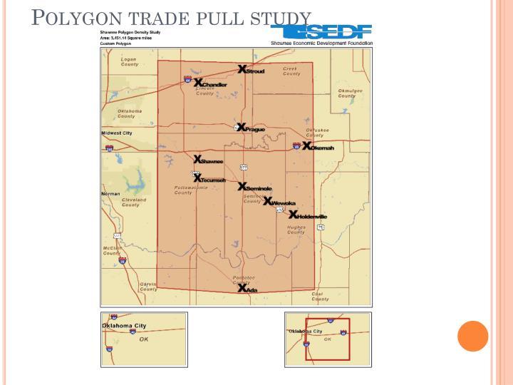 Polygon trade pull study