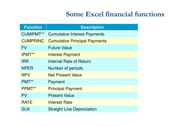 Some excel financial functions