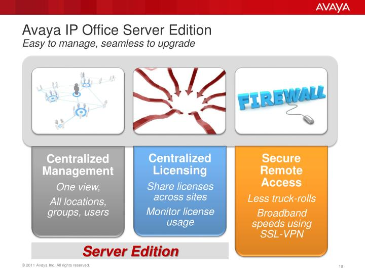 Ppt win in mid market with avaya ip office release 8 1 data networking comprehensive - Avaya ip office server edition ...