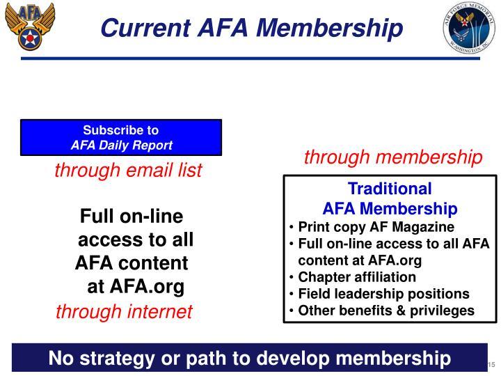 Current AFA Membership