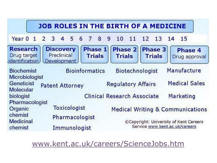 www.kent.ac.uk/careers/ScienceJobs.htm