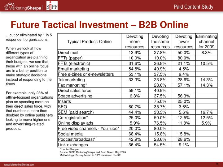 Future Tactical Investment – B2B Online