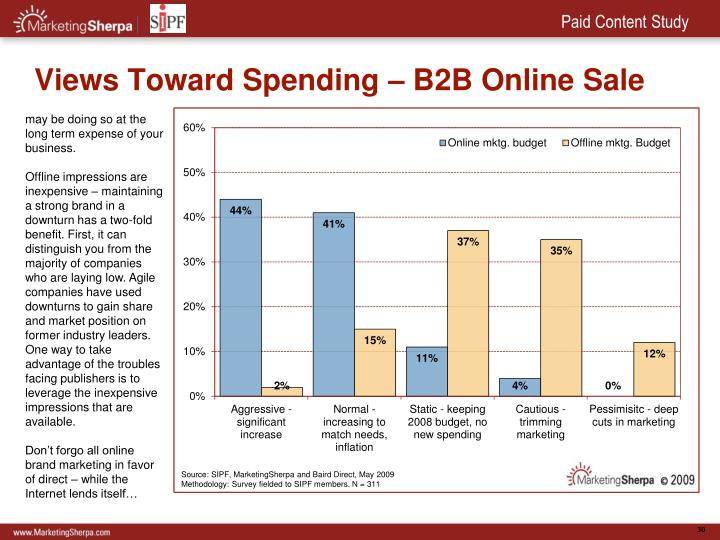 Views Toward Spending – B2B Online Sale