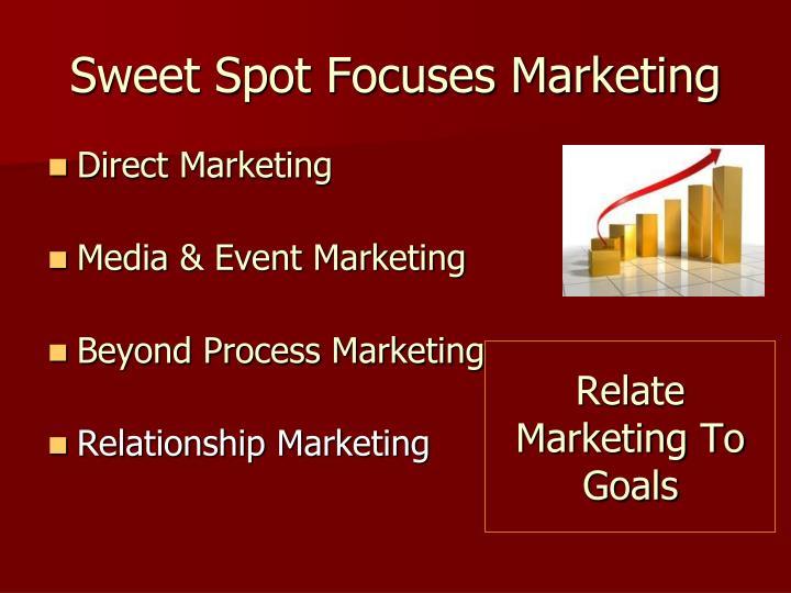 Sweet Spot Focuses Marketing