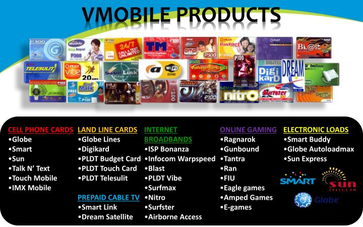 VMOBILE PRODUCTS