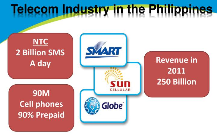 Telecom Industry in the Philippines