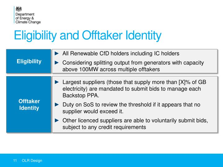 Eligibility and Offtaker Identity