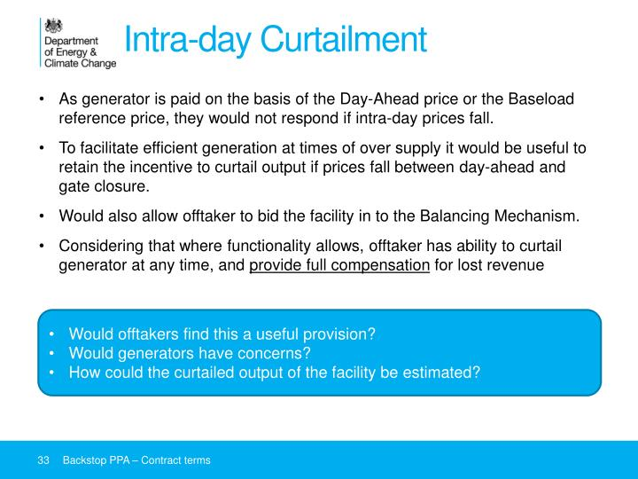 Intra-day Curtailment