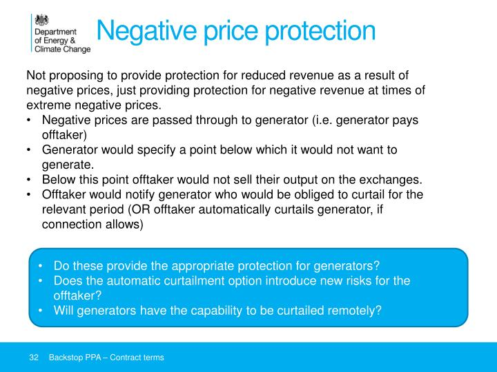 Negative price protection