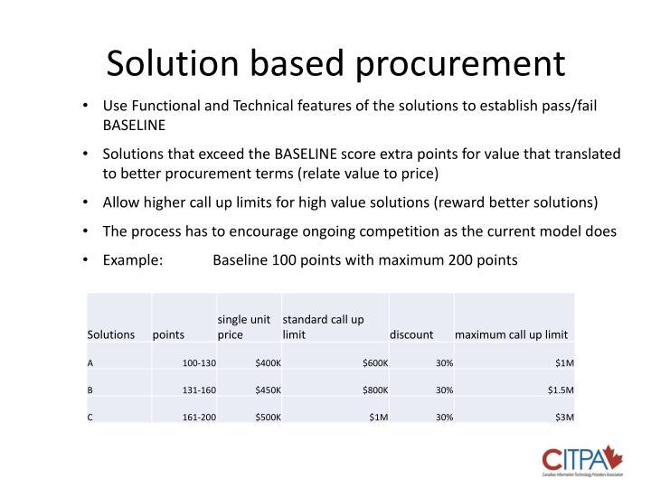 Solution based procurement