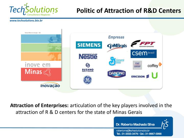 Attraction of R&D