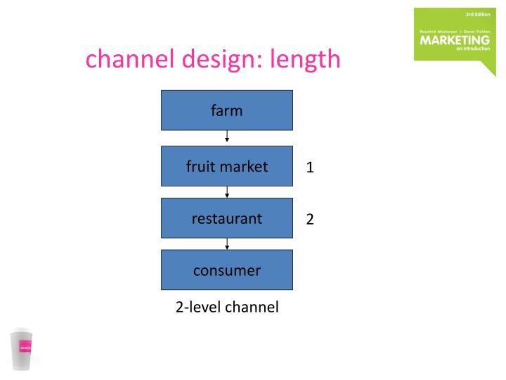 channel design: length