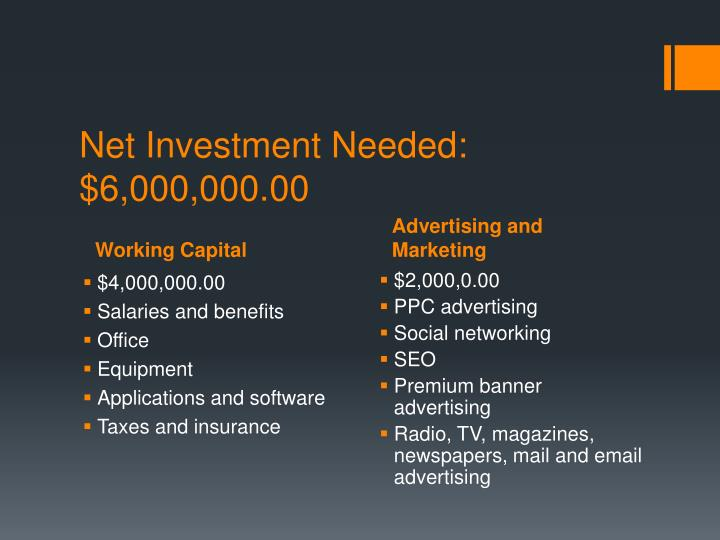Net Investment Needed: