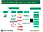 business overview 4 divisions with shared support