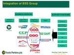 integration of bss group