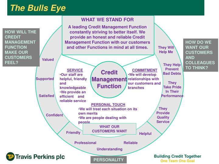 The Bulls Eye