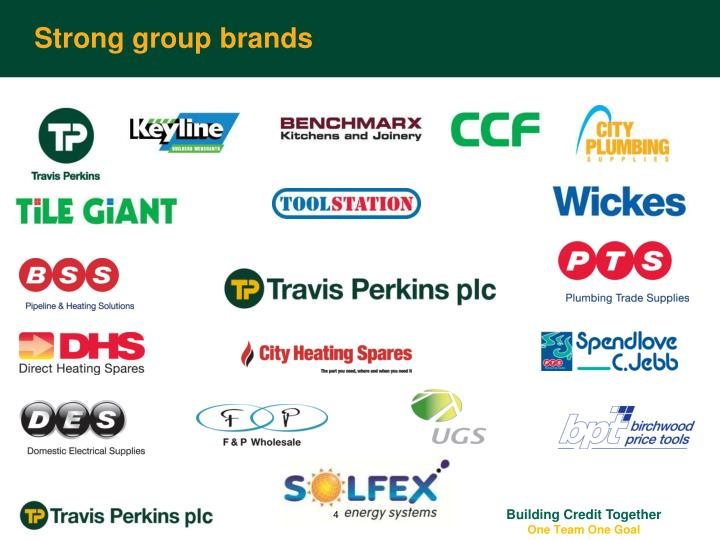Strong group brands