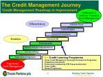 the credit management journey credit management roadmap to improvement2