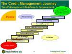 the credit management journey credit management roadmap to improvement3