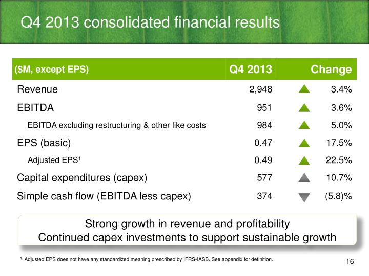 Q4 2013 consolidated financial results