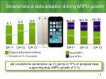 smartphone data adoption driving arpu growth