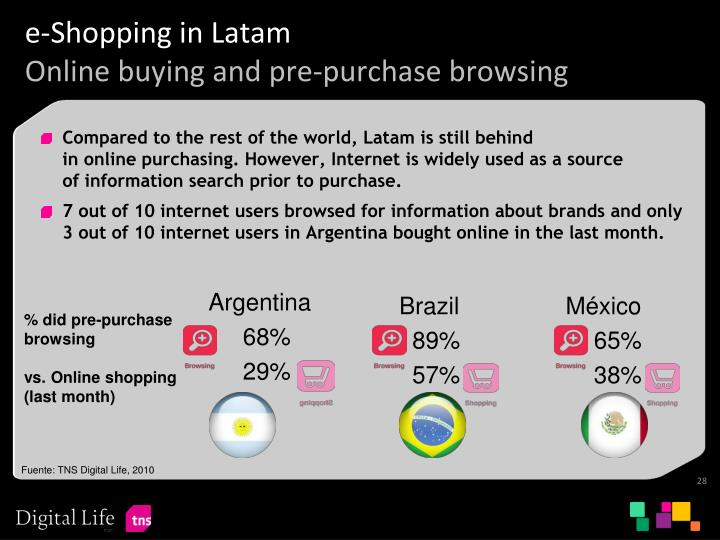 e-Shopping in Latam