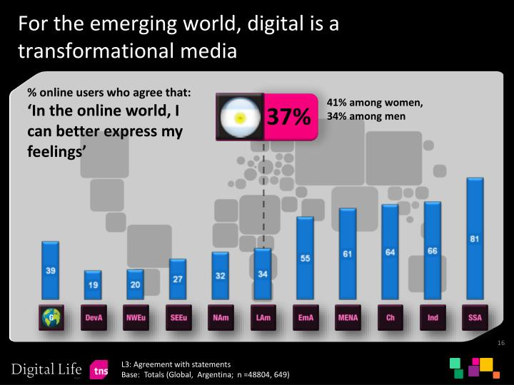 For the emerging world, digital is a