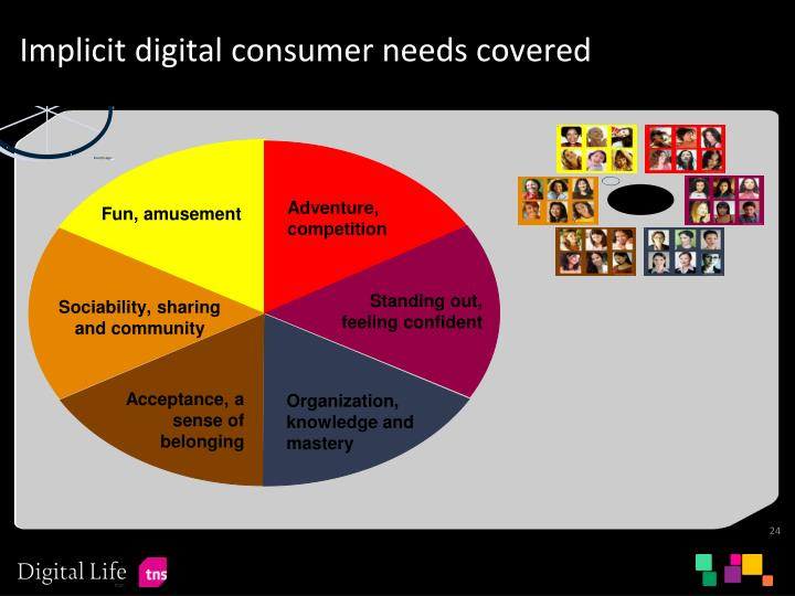 Implicit digital consumer needs covered