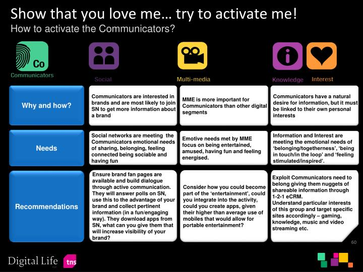 Show that you love me… try to activate me!