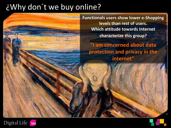 ¿Why don´t we buy online?