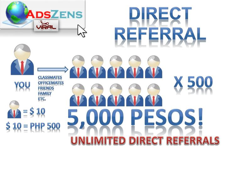 Direct Referral